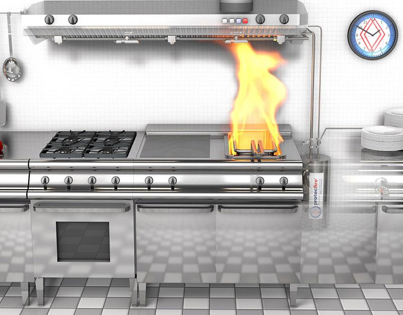 Slukkesystem for kjøkken og frityr